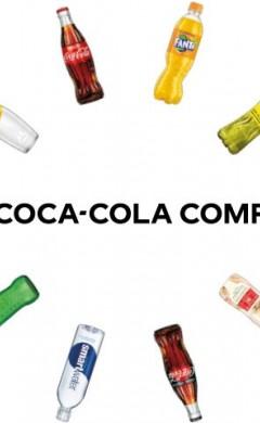 Νέα στρατηγική Total Beverage Company, νέα εποχή Coca-Cola.